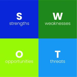 How to write a good SWOT analysis